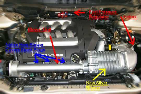 Comptech Supercharger Overview Jpg